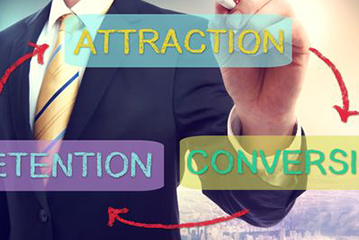 How to Convert Visitors into Buyers and Customers?